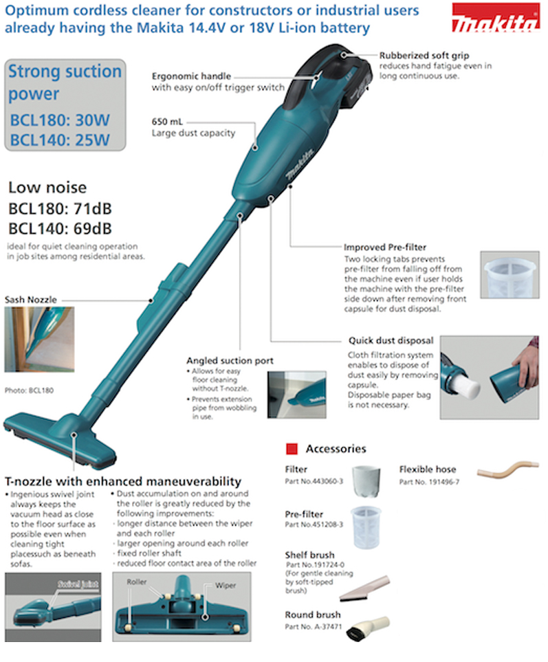 New Makita Dcl180z 18v Cordless Vacuum Cleaner Bare Tool